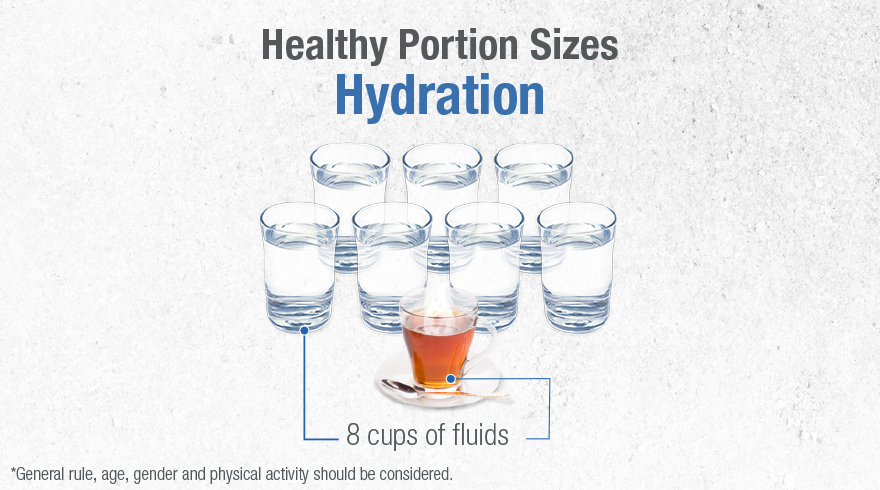 How much liquid should you drink